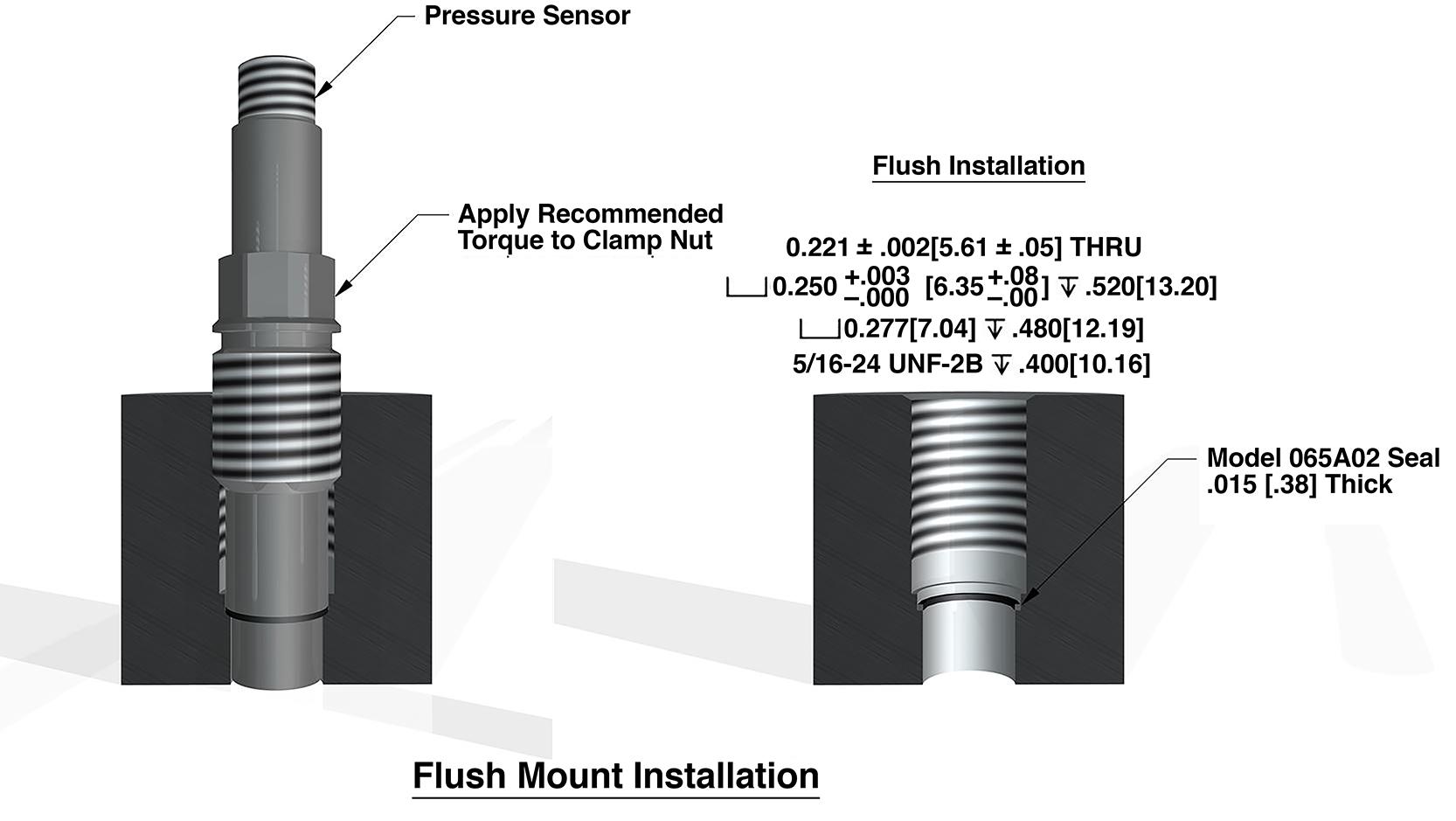 how to make flush mount speaker rings