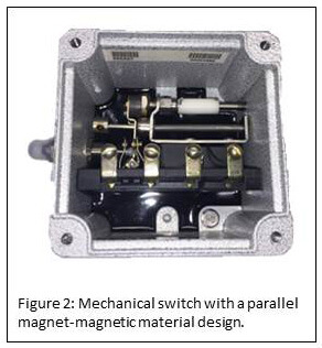 Patented Linear Adjust Design Mechanical Vibration Switch