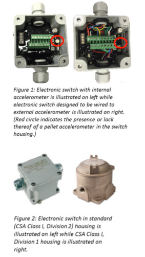 Highly Configurable Electronic Vibration Switch