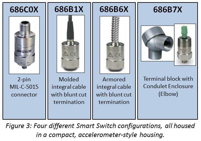 USB Programmable Smart Vibration Switch