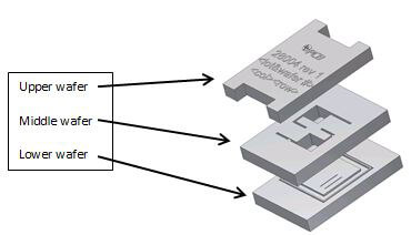 Introduction to MEMS Accelerometers